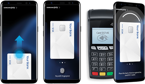 Samsung Pay - Cembra Money Bank